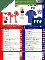 Premier League 180414 round 34 Southampton - Chelsea 2-3