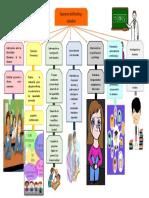 Funciones Del Psicólogo Educativo. s.h.v