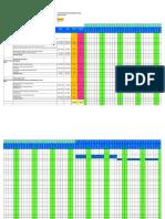 Gantt Chart Latihan Hardskill