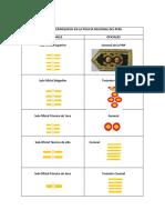 grados de las fuerzas armadas y policiales peruanas