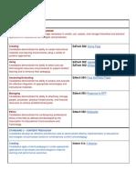 copy of larsen aect standards 2012 version update