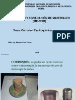 Corrosión electroquimica