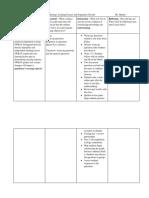 biology lesson plan 10 09