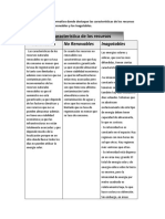 Tabla Informativa