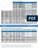 Ansv Interjurisdiccional Listado de Radares Homologados y Autorizados Mar18