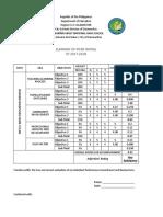 Summary of Ipcrf