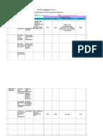 Anexo No. 2 Matriz de Identificación y Análisis de Riesgo