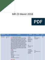 MR 23 Mar