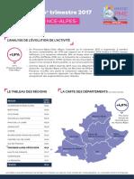 Image PME au 4e trimestre 2017
