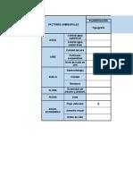 4. Estudio de Impacto Ambiental_matriz de Leopold