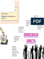 Democracia Directa Mapa