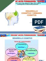 Demanda Cognitiva Martes 03-04-18