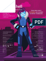 PowerShell Poster