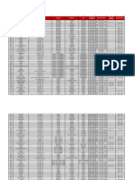 Oficinas Autorizadas Banco Davivienda para el Recaudo Nacional de Impuestos.pdf