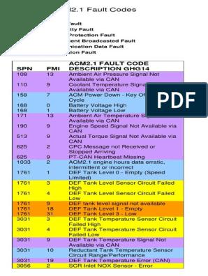 Tabla de Fallas DD15 | Turbocharger | Throttle