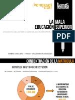 Proyecto Uchile - La Mala Educación Superior [a Ponerse Al Día]