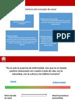 PPT 1 Salud Pública Clase Online