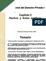 Hechos y Actos Juridicos  del CyCC de Argentina