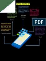 Recursos Para Crear App-jpg
