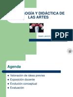 Pedagogía y Didáctica de Las Artes