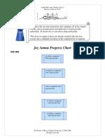 Juz Amma Progress Chart