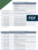 Process Accounts Payable Rcm