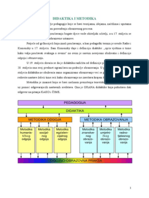 relativna praksa upoznavanja s odgovorima zabrana povezivanja dota 2