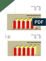 Diagram Kajian Resep Rajal Dan Ranap