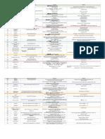 Digimon ReDigitize Final-Digimon Recrui tLocationand Requirement.pdf