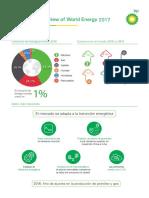 Informe Estadístico Sobre Energías 2017