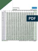 Caudal de circulación en tuberías - COMEVAL.pdf