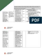 Planificacion anual 6 ° básico tentativa