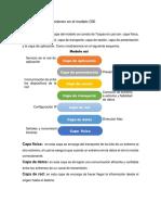 Elementos Que Intervienen en El Modelo OSI