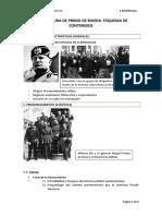 Esquema Resumen La Dictadura de Primo de Rivera