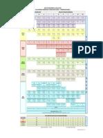 Plan Estudios 2014