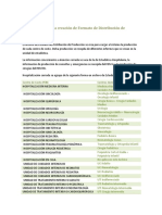 Metodología Para La Creación de Formato de Distribución de Producción (1)