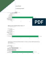Digital Citizenship Assessment Results