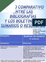 Cuadro Comparativo Bibliografía y Sumarios
