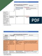 JM_lista de Chequeo 4 Negocio y Desarrollo