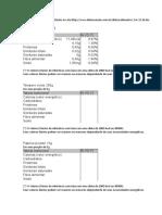 Tabelas nutricionais