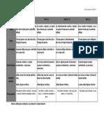 Rúbrica de Evaluación de Un Poema 1º y 2º