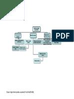 mapa conceptual educación udlap.doc