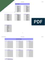 Condiciones lógicas.pdf