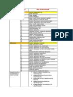 Lineas de de Investigacion Ingenieri Civil