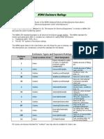 NEMA-enclosure-ratings.pdf