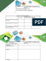 Anexo Actividad Paso 2. Cuadro Para Resolución de Conflictos Ambientales. (3)