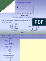 Curso Polymeros E