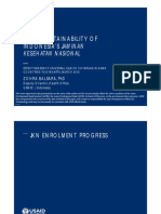 Fiscal Sustainability of Indonesia's Jaminan Kesehatan Nasional
