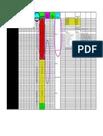 projectedscores planning