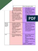 options grid doc